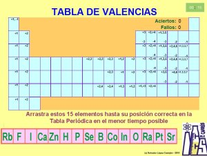 Fsica y qumica 3 eso tecnologa y fsica en el colegio caude puzzle tabla de valencias publicado urtaz Gallery