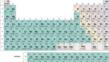 Elementos qumicostabla peridica actividades interactivas tabla peridica con valencias usando gimp urtaz Gallery